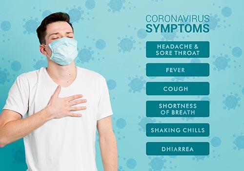 Corona Virus symptons